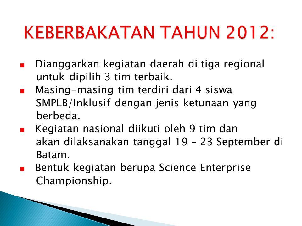 Dianggarkan kegiatan daerah di tiga regional untuk dipilih 3 tim terbaik.
