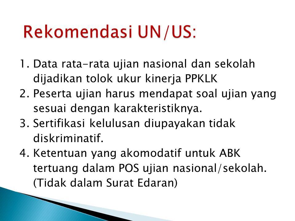 1. Data rata-rata ujian nasional dan sekolah dijadikan tolok ukur kinerja PPKLK 2.