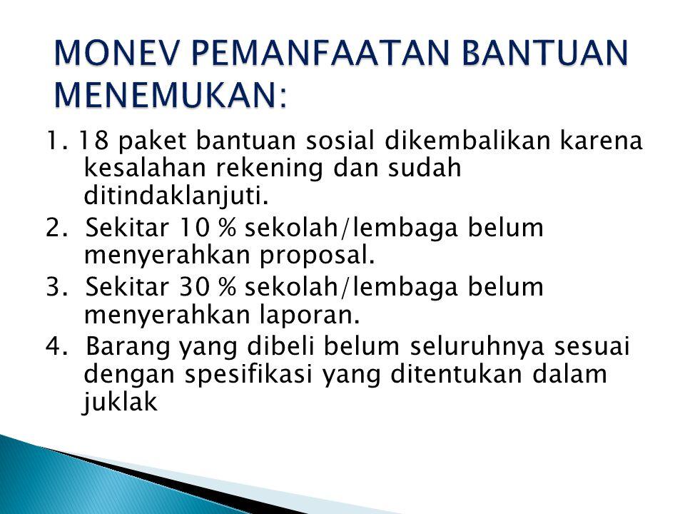 1. 18 paket bantuan sosial dikembalikan karena kesalahan rekening dan sudah ditindaklanjuti.