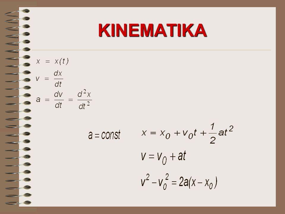 DINAMIKA 1.Ada hubungan antara gerak lurus dan gerak melingkar (bukan dua konsep yang harus dihafalkan masing-masing) 2.Selalu menerapkan Hukum Newton Pertama dan Kedua ( baik untuk gerak lurus maupun gerak melingkar) 3.Soal-soal olimpiade selalu membutuhkan trik-trik atau ketrampilan matematika