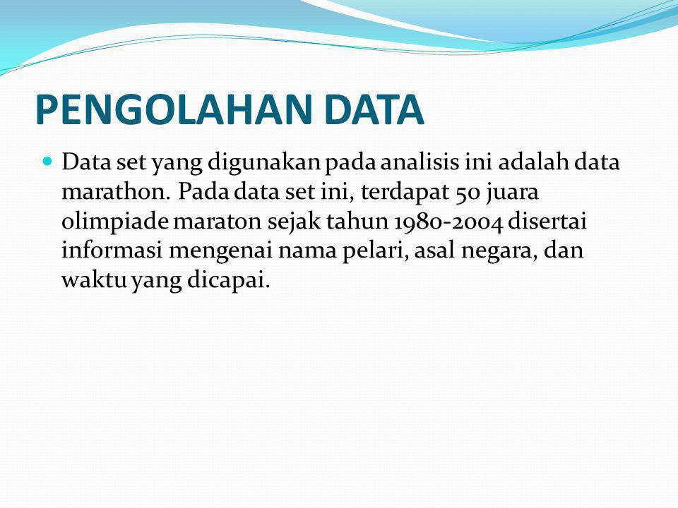 PENGOLAHAN DATA Data set yang digunakan pada analisis ini adalah data marathon. Pada data set ini, terdapat 50 juara olimpiade maraton sejak tahun 198