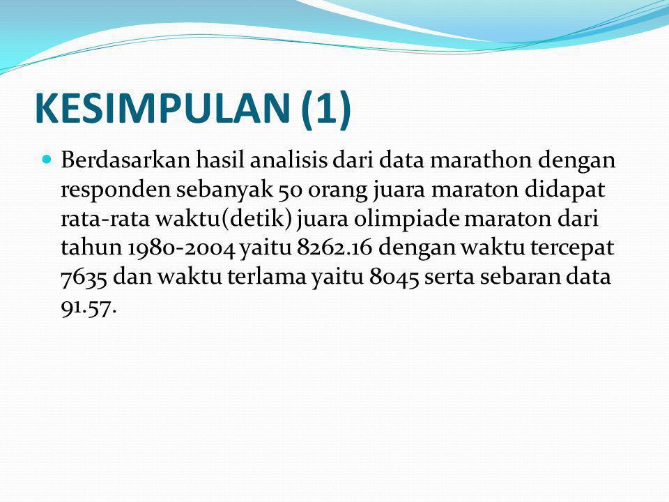 KESIMPULAN (1) Berdasarkan hasil analisis dari data marathon dengan responden sebanyak 50 orang juara maraton didapat rata-rata waktu(detik) juara oli
