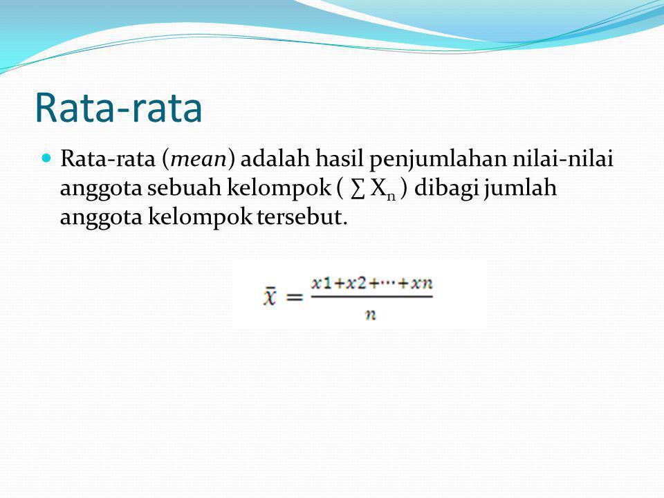 Rata-rata Rata-rata (mean) adalah hasil penjumlahan nilai-nilai anggota sebuah kelompok ( ∑ X n ) dibagi jumlah anggota kelompok tersebut.