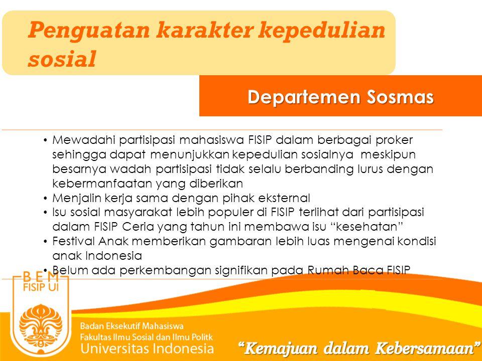 Penguatan karakter kepedulian sosial Departemen Sosmas Mewadahi partisipasi mahasiswa FISIP dalam berbagai proker sehingga dapat menunjukkan kepedulia