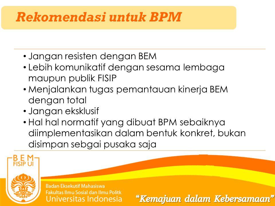 Rekomendasi untuk BPM Jangan resisten dengan BEM Lebih komunikatif dengan sesama lembaga maupun publik FISIP Menjalankan tugas pemantauan kinerja BEM