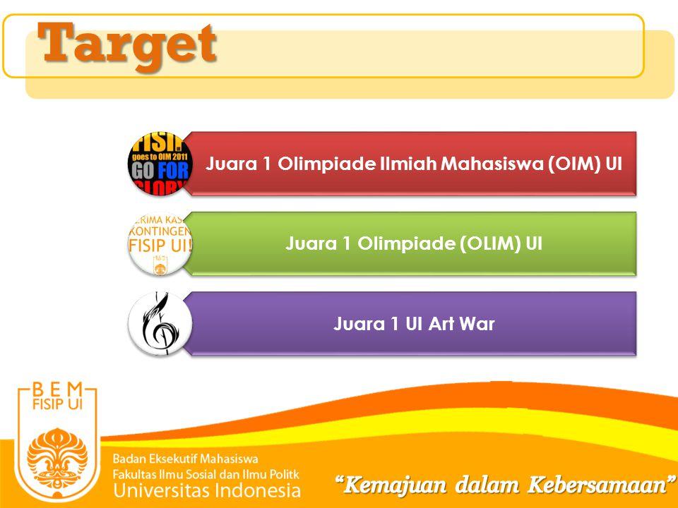 Target Juara 1 Olimpiade Ilmiah Mahasiswa (OIM) UI Juara 1 Olimpiade (OLIM) UI Juara 1 UI Art War