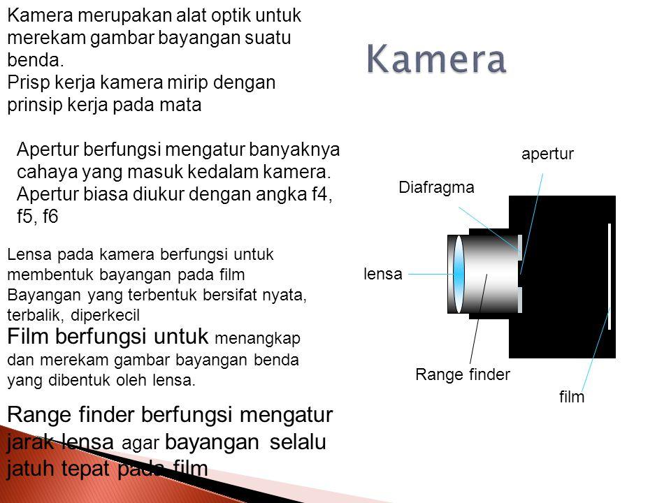 6. Seorang miopi titik jauhnya 1 m menigamati sebuah benda dengan lup yang mempunyai jarak titik api 5 cm. Pada jarak berapa dari lup benda itu harus