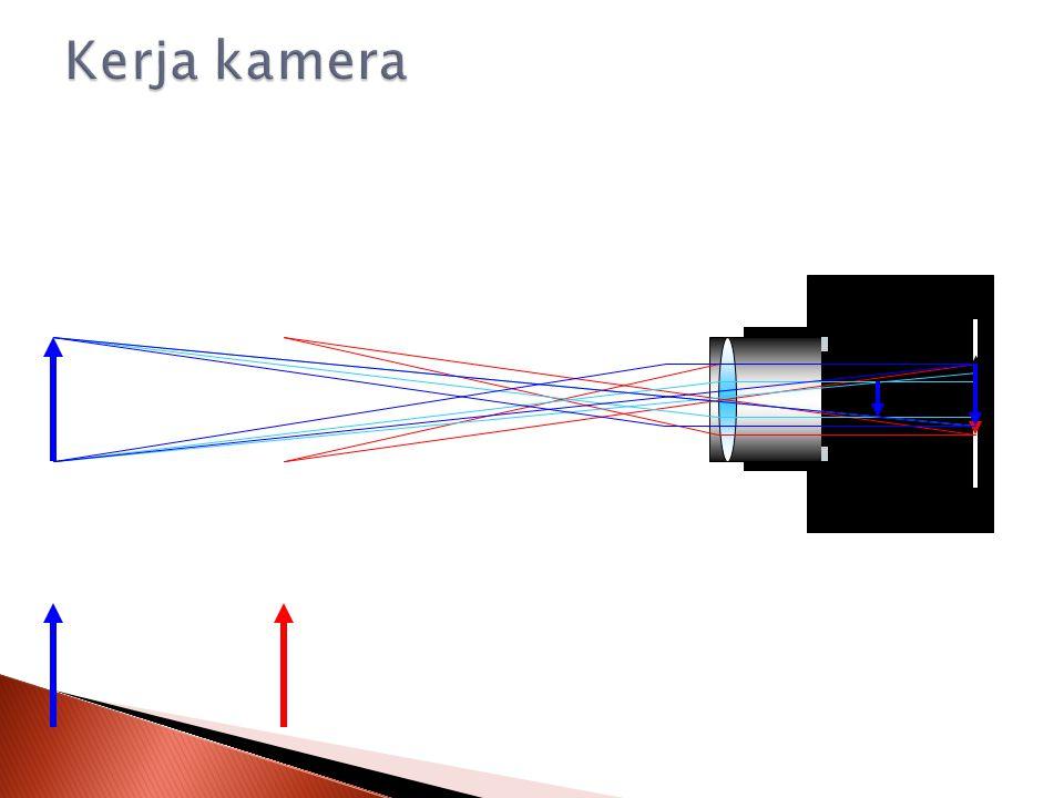 lensa Diafragma film apertur Range finder Lensa pada kamera berfungsi untuk membentuk bayangan pada film Bayangan yang terbentuk bersifat nyata, terbalik, diperkecil Range finder berfungsi mengatur jarak lensa agar bayangan selalu jatuh tepat pada film Apertur berfungsi mengatur banyaknya cahaya yang masuk kedalam kamera.