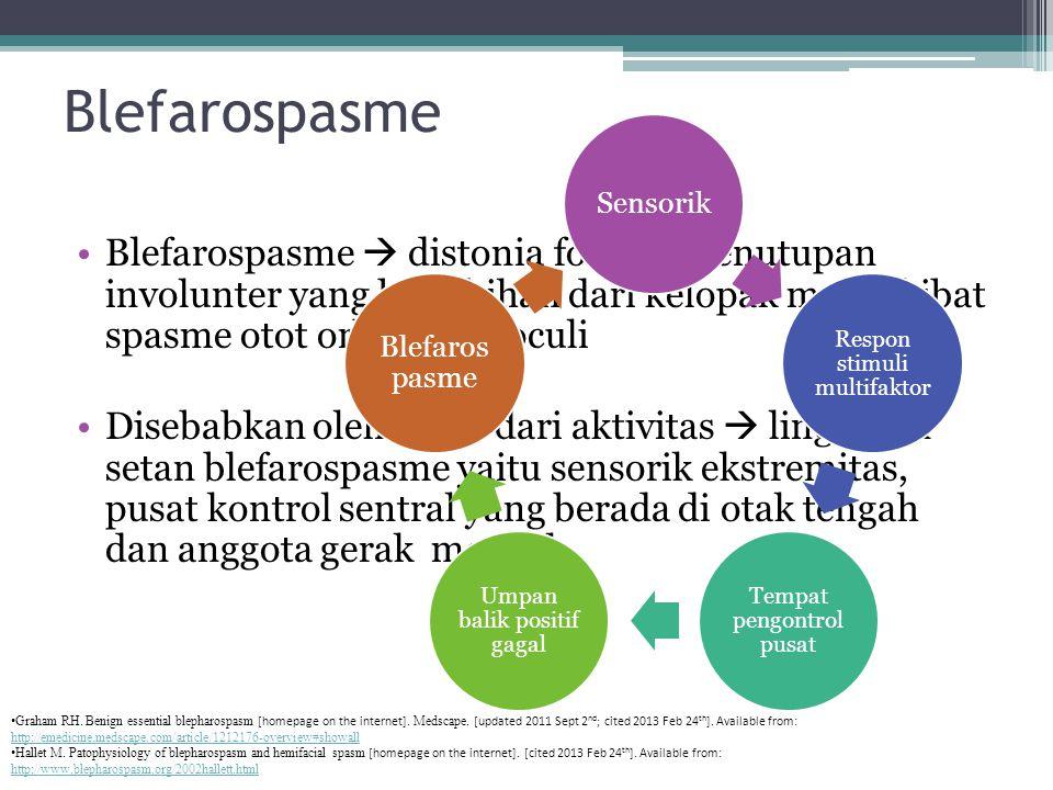 Blefarospasme Blefarospasme  distonia fokal  penutupan involunter yang berlebihan dari kelopak mata akibat spasme otot orbicularis oculi Disebabkan