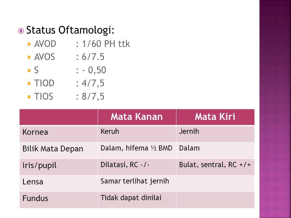  Status Oftamologi:  AVOD: 1/60 PH ttk  AVOS: 6/7.5  S : - 0,50  TIOD: 4/7,5  TIOS: 8/7,5 Mata KananMata Kiri Kornea KeruhJernih Bilik Mata Depa