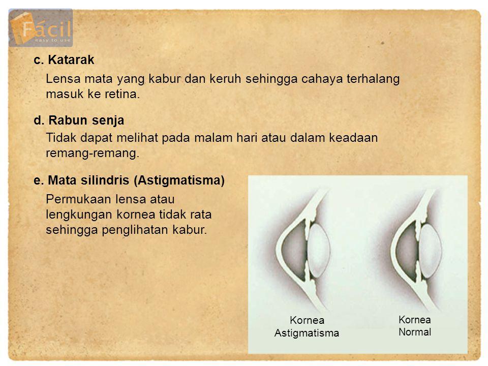 Created by: Editor: Fahri Alwhinanto Layouter: Rudini Rusmawan