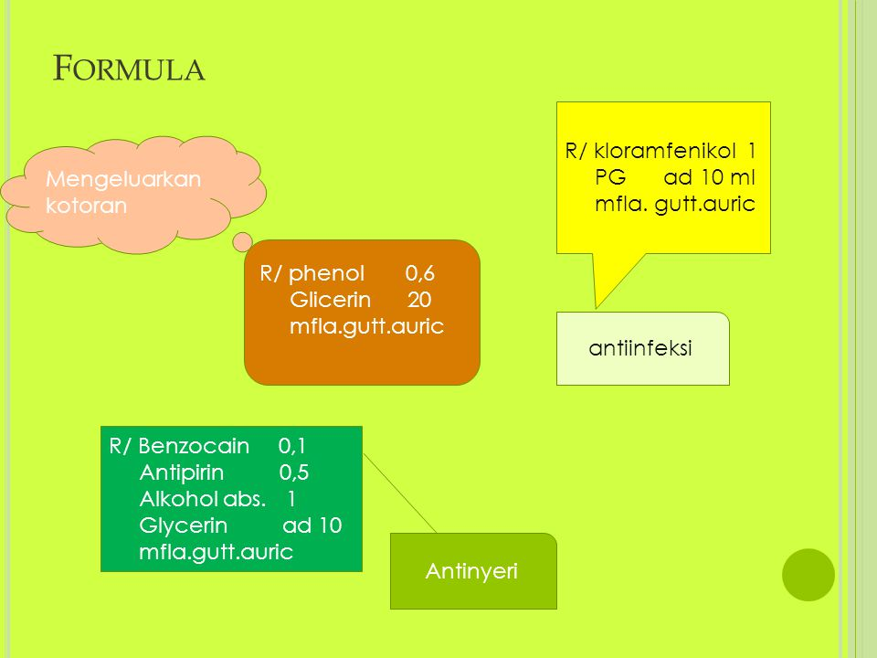 F ORMULA Mengeluarkan kotoran R/ phenol 0,6 Glicerin 20 mfla.gutt.auric R/ kloramfenikol 1 PG ad 10 ml mfla. gutt.auric antiinfeksi R/ Benzocain 0,1 A