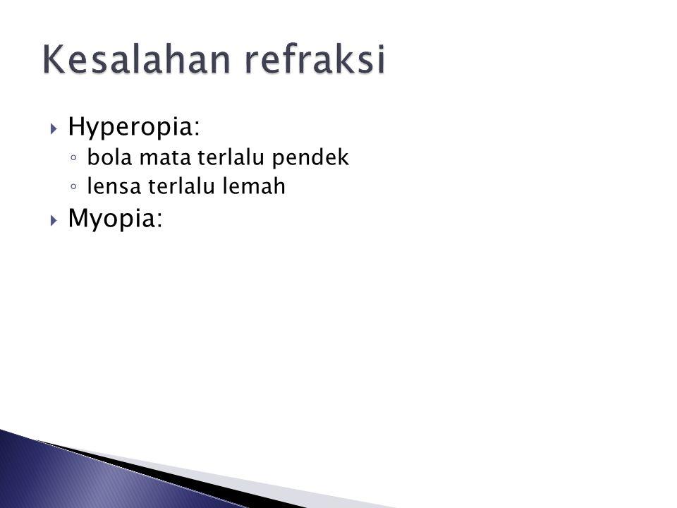  Hyperopia: ◦ bola mata terlalu pendek ◦ lensa terlalu lemah  Myopia:
