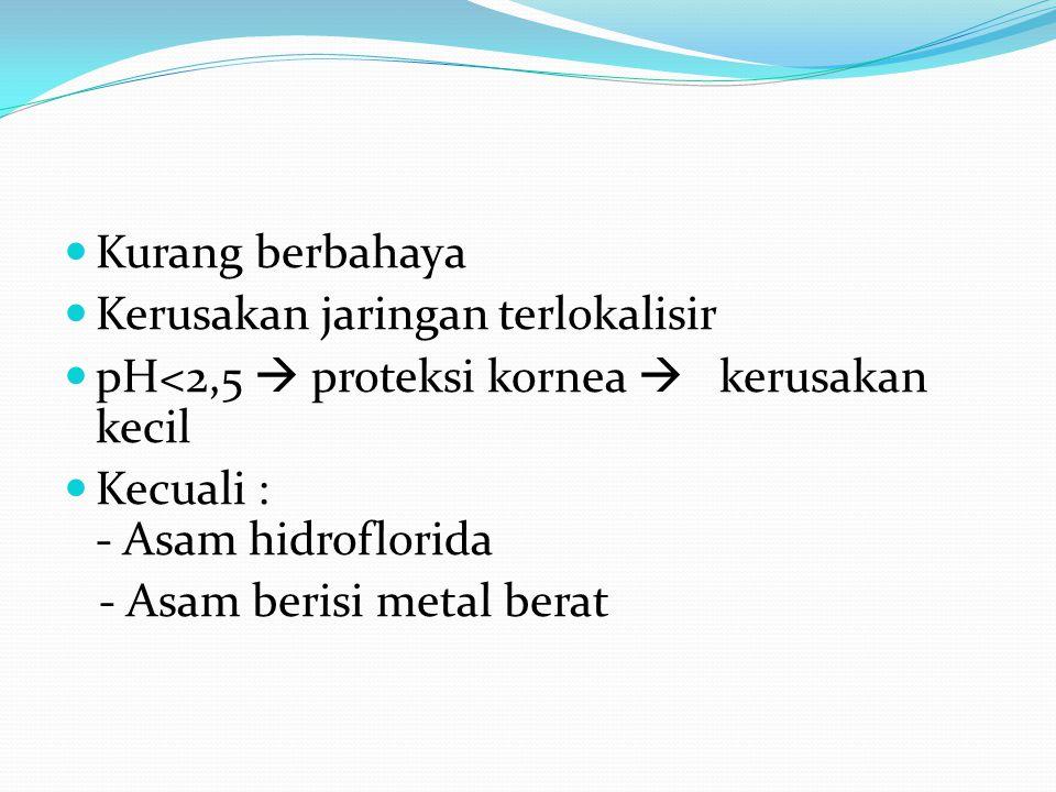 Kurang berbahaya Kerusakan jaringan terlokalisir pH<2,5  proteksi kornea  kerusakan kecil Kecuali : - Asam hidroflorida - Asam berisi metal berat