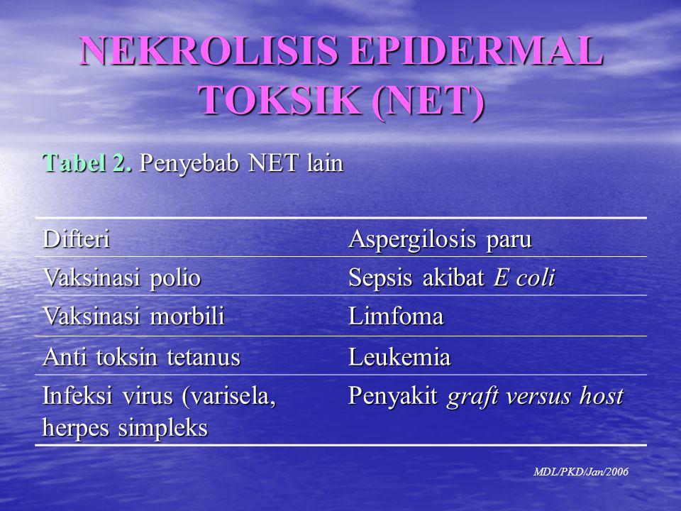 NEKROLISIS EPIDERMAL TOKSIK (NET) Tabel 2. Penyebab NET lain Difteri Aspergilosis paru Vaksinasi polio Sepsis akibat E coli Vaksinasi morbili Limfoma