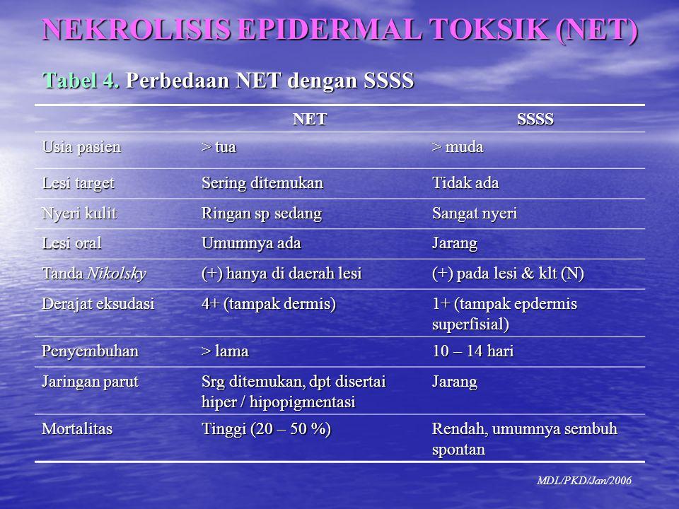 NEKROLISIS EPIDERMAL TOKSIK (NET) Tabel 4. Perbedaan NET dengan SSSS NETSSSS Usia pasien > tua > muda Lesi target Sering ditemukan Tidak ada Nyeri kul