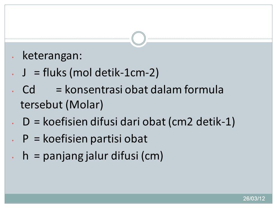 26/03/12 keterangan: J= fluks (mol detik-1cm-2) Cd = konsentrasi obat dalam formula tersebut (Molar) D= koefisien difusi dari obat (cm2 detik-1) P= koefisien partisi obat h= panjang jalur difusi (cm)