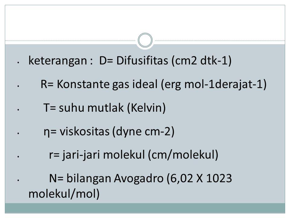 keterangan : D= Difusifitas (cm2 dtk-1) R= Konstante gas ideal (erg mol-1derajat-1) T= suhu mutlak (Kelvin) η= viskositas (dyne cm-2) r= jari-jari molekul (cm/molekul) N= bilangan Avogadro (6,02 X 1023 molekul/mol)