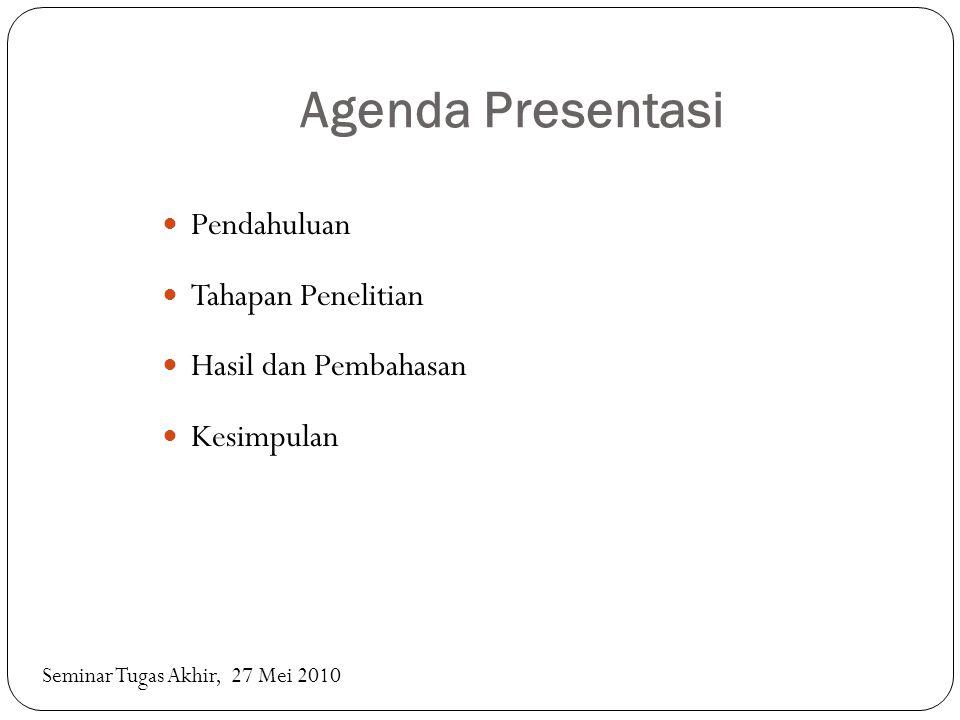 Agenda Presentasi Pendahuluan Tahapan Penelitian Hasil dan Pembahasan Kesimpulan Seminar Tugas Akhir, 27 Mei 2010
