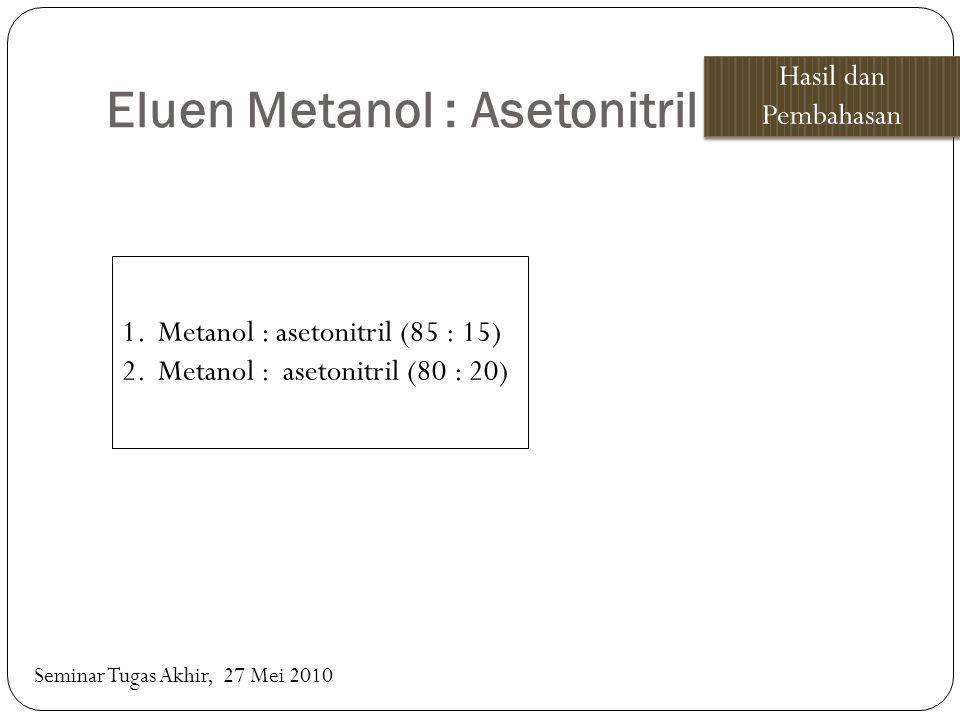 Eluen Metanol : Asetonitril Hasil dan Pembahasan Seminar Tugas Akhir, 27 Mei 2010 1.Metanol : asetonitril (85 : 15) 2.Metanol : asetonitril (80 : 20)