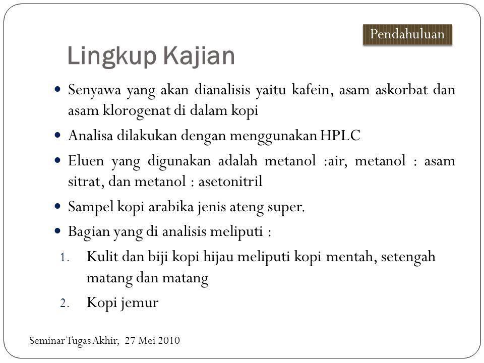 Lingkup Kajian Senyawa yang akan dianalisis yaitu kafein, asam askorbat dan asam klorogenat di dalam kopi Analisa dilakukan dengan menggunakan HPLC El