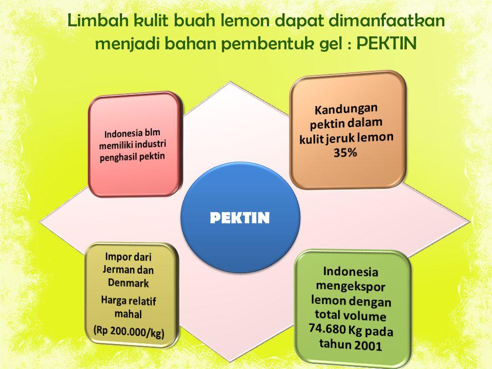 Limbah kulit buah lemon dapat dimanfaatkan menjadi bahan pembentuk gel : PEKTIN PEKTIN