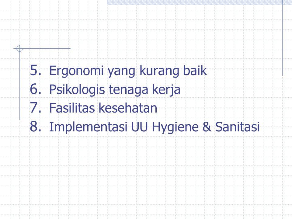 5. Ergonomi yang kurang baik 6. Psikologis tenaga kerja 7. Fasilitas kesehatan 8. Implementasi UU Hygiene & Sanitasi