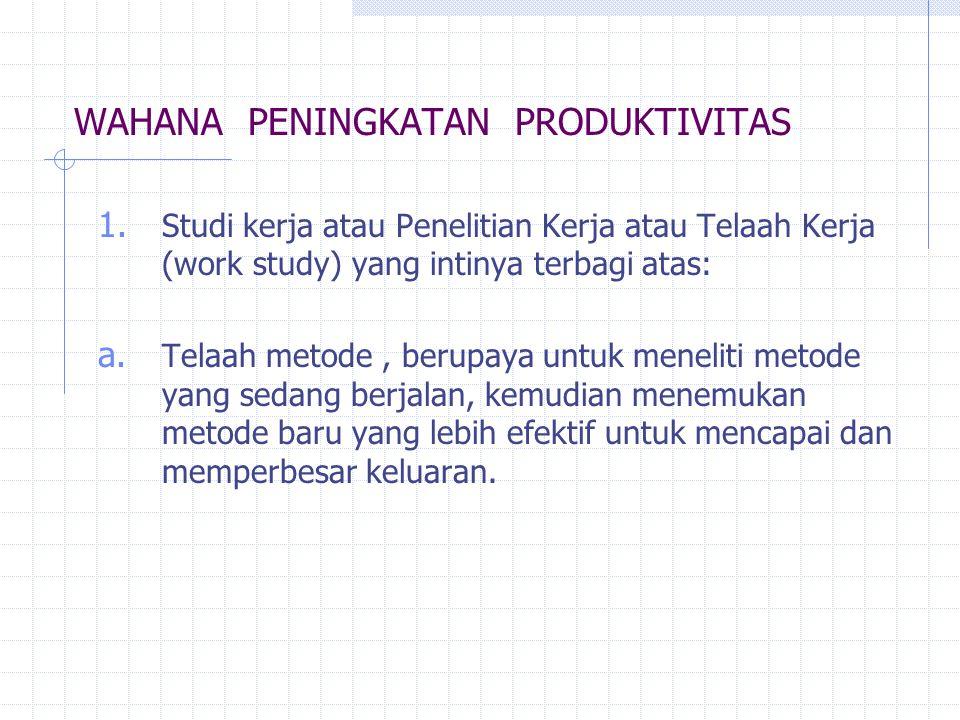 WAHANA PENINGKATAN PRODUKTIVITAS 1. Studi kerja atau Penelitian Kerja atau Telaah Kerja (work study) yang intinya terbagi atas: a. Telaah metode, beru