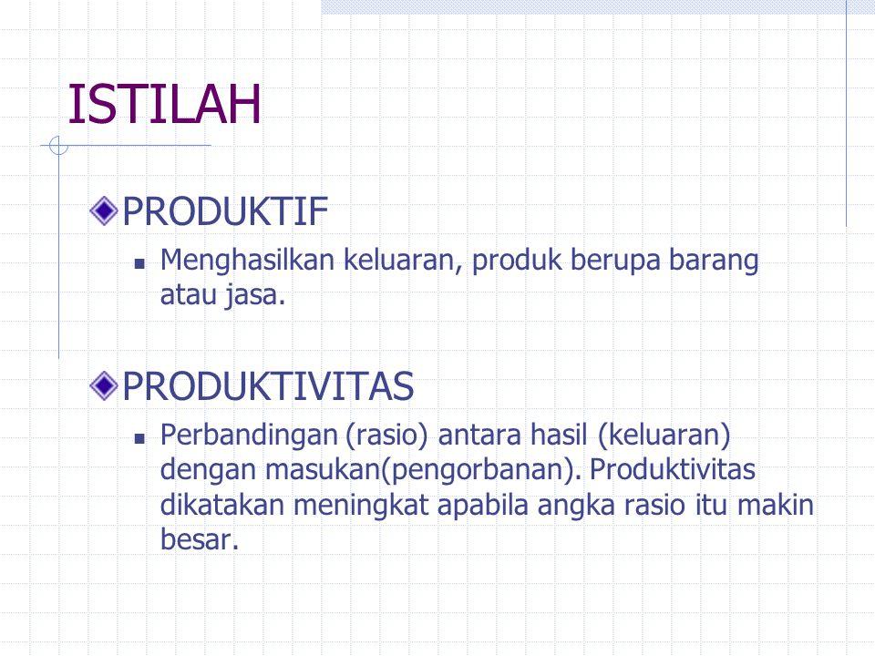 ISTILAH PRODUKTIF Menghasilkan keluaran, produk berupa barang atau jasa. PRODUKTIVITAS Perbandingan (rasio) antara hasil (keluaran) dengan masukan(pen