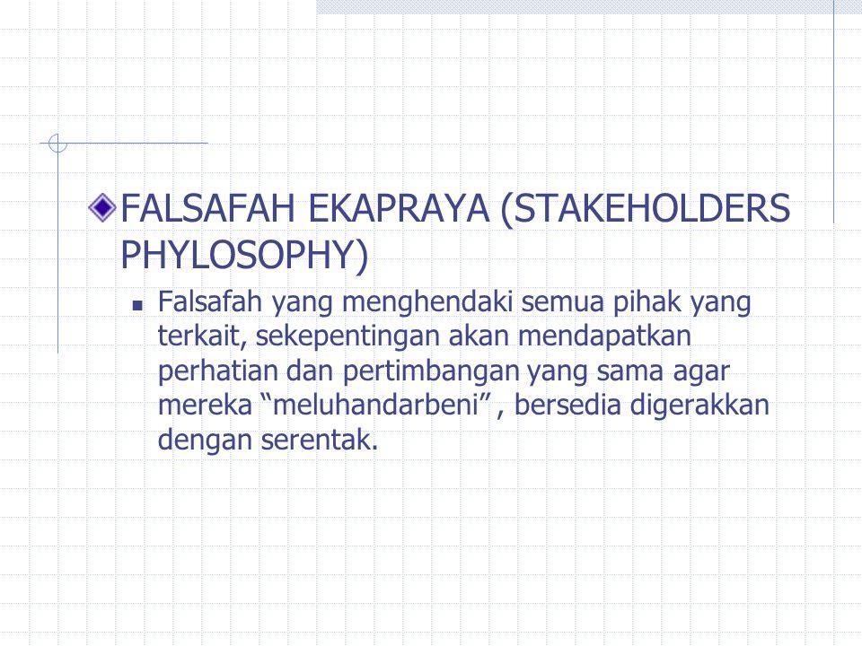 FALSAFAH EKAPRAYA (STAKEHOLDERS PHYLOSOPHY) Falsafah yang menghendaki semua pihak yang terkait, sekepentingan akan mendapatkan perhatian dan pertimban