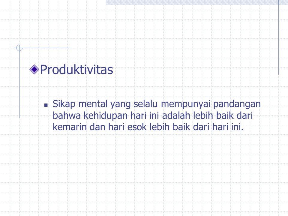 Produktivitas Sikap mental yang selalu mempunyai pandangan bahwa kehidupan hari ini adalah lebih baik dari kemarin dan hari esok lebih baik dari hari