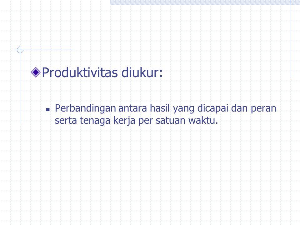 Produktivitas diukur: Perbandingan antara hasil yang dicapai dan peran serta tenaga kerja per satuan waktu.