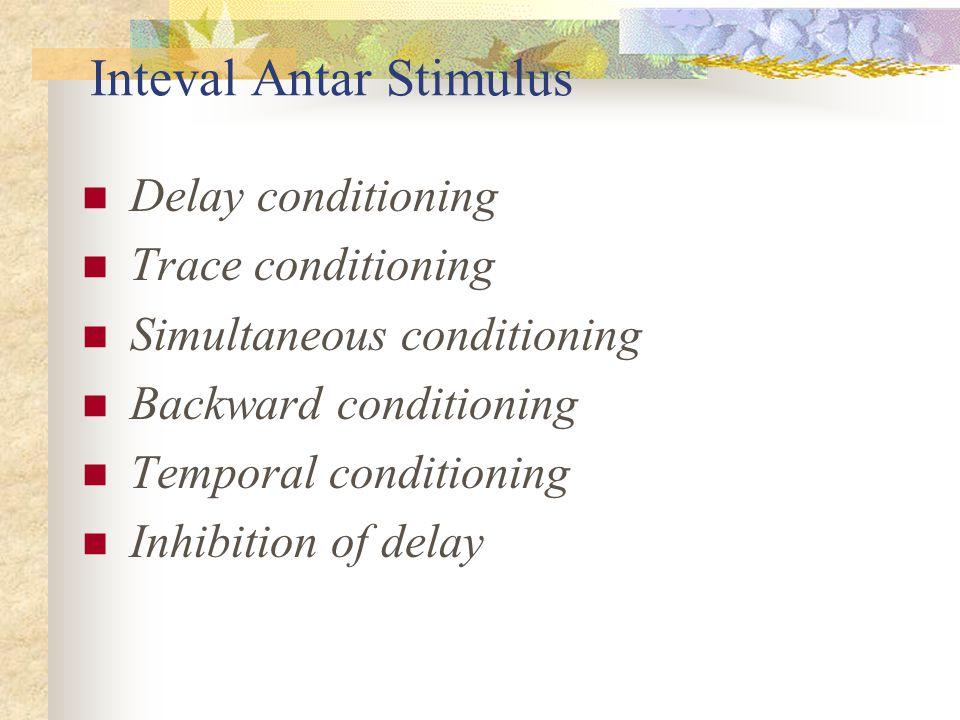 Inteval Antar Stimulus Delay conditioning Trace conditioning Simultaneous conditioning Backward conditioning Temporal conditioning Inhibition of delay