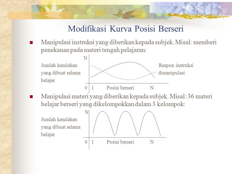 Modifikasi Kurva Posisi Berseri Manipulasi instruksi yang diberikan kepada subjek. Misal: memberi penekanan pada materi tengah pelajaran: N Jumlah kes