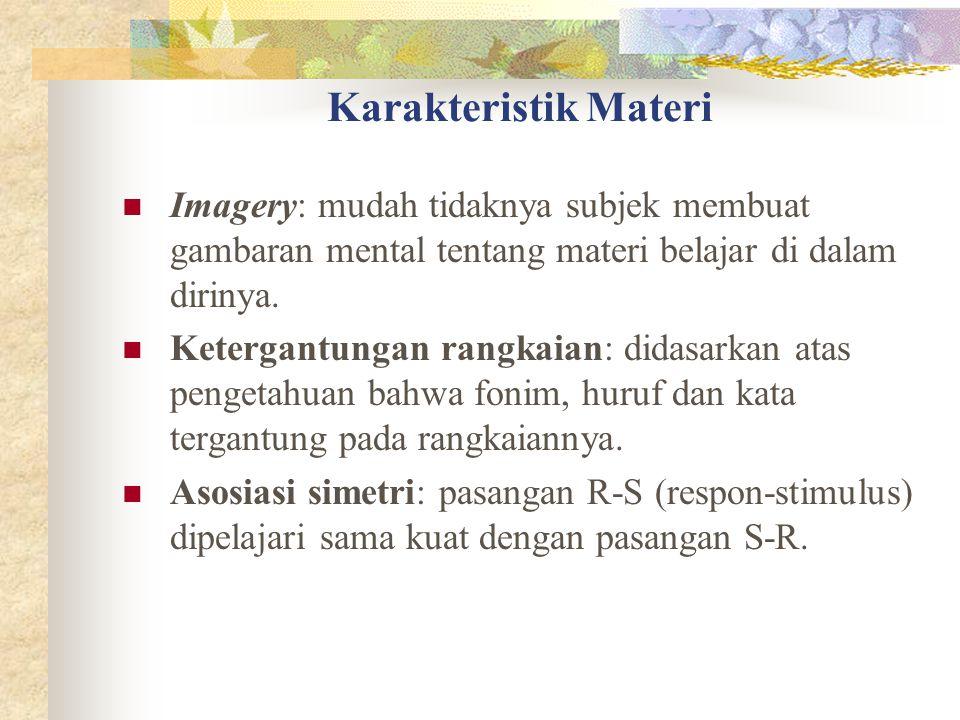 Karakteristik Materi Imagery: mudah tidaknya subjek membuat gambaran mental tentang materi belajar di dalam dirinya. Ketergantungan rangkaian: didasar