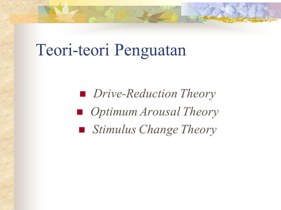 Teori-teori Penguatan Drive-Reduction Theory Optimum Arousal Theory Stimulus Change Theory