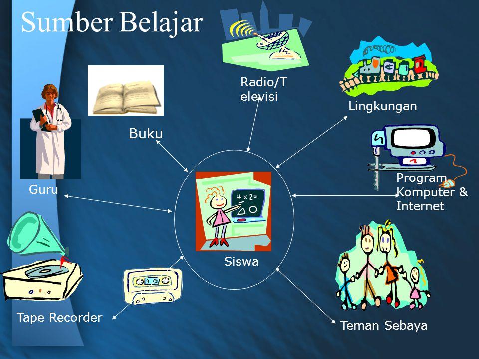Sumber Belajar Siswa Guru Buku Radio/T elevisi Lingkungan Program Komputer & Internet Tape Recorder Teman Sebaya