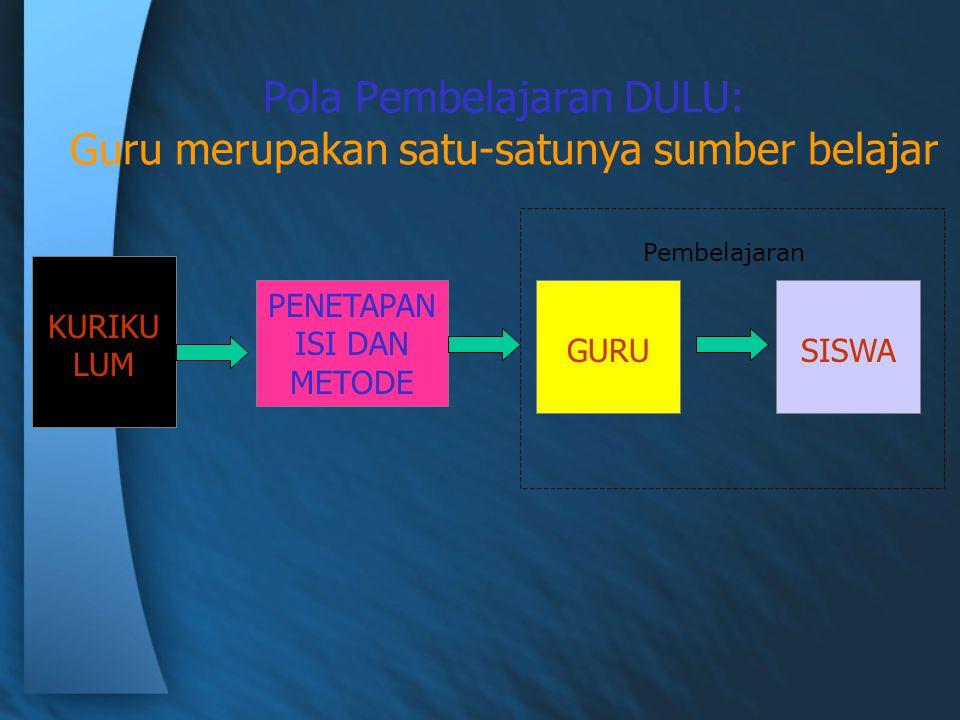 Pola Pembelajaran DULU: Guru merupakan satu-satunya sumber belajar KURIKU LUM PENETAPAN ISI DAN METODE GURUSISWA Pembelajaran
