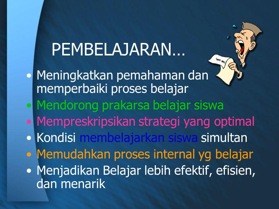 Kondisi Pembelajaran Tujuan Pembelajaran Karakteristik Mata Pelajaran Struktur Mata Pelajaran Tipe Isi Kendala Buku,Media, Waktu, personalia, dana Karakteristik pebelajar Bakat, motivasi, perilaku, kebiasaan, kemampuan awal, status sosek dsb.