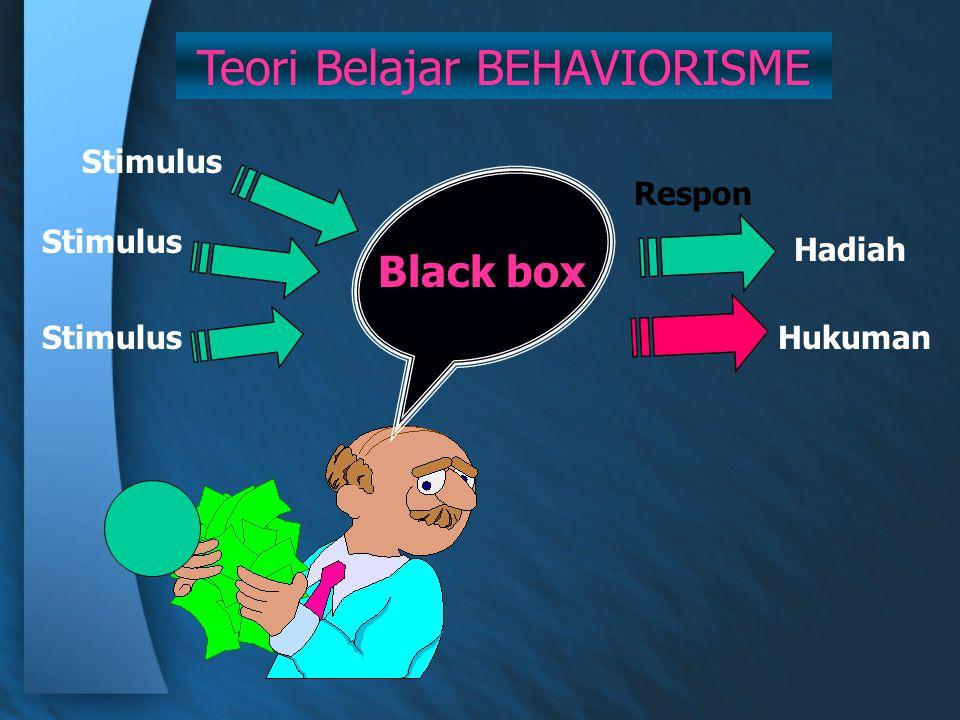Stimulus Respon Black box Stimulus Hadiah Hukuman Teori Belajar BEHAVIORISME