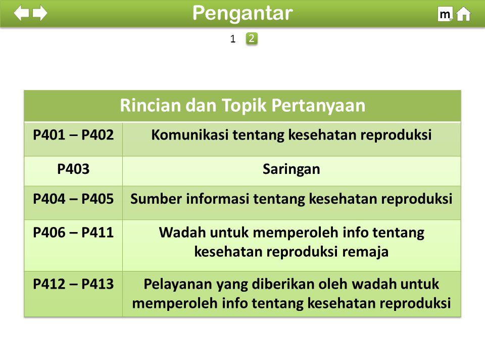 100% SDKI 2012 P401 m Buku Pedoman RP: hal. 71