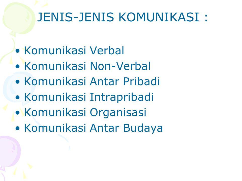 JENIS-JENIS KOMUNIKASI : Komunikasi Verbal Komunikasi Non-Verbal Komunikasi Antar Pribadi Komunikasi Intrapribadi Komunikasi Organisasi Komunikasi Ant