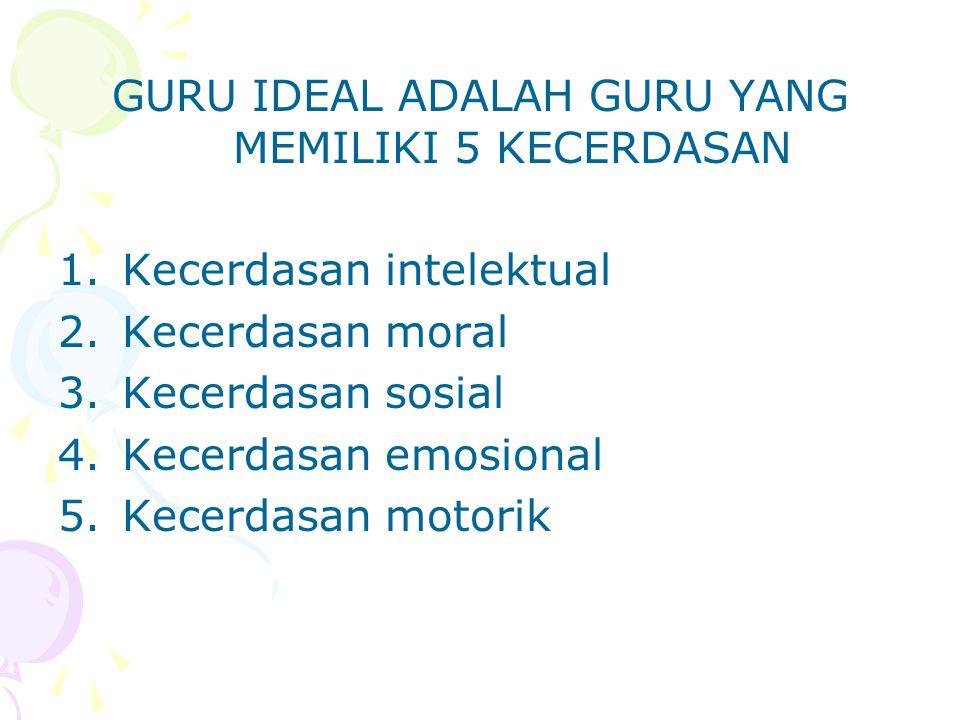 GURU IDEAL ADALAH GURU YANG MEMILIKI 5 KECERDASAN 1.Kecerdasan intelektual 2.Kecerdasan moral 3.Kecerdasan sosial 4.Kecerdasan emosional 5.Kecerdasan