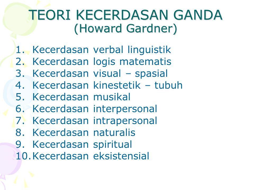 TEORI KECERDASAN GANDA (Howard Gardner) 1.Kecerdasan verbal linguistik 2.Kecerdasan logis matematis 3.Kecerdasan visual – spasial 4.Kecerdasan kineste