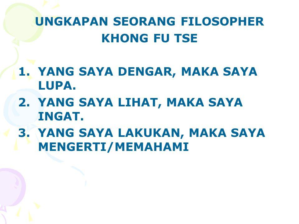 UNGKAPAN SEORANG FILOSOPHER KHONG FU TSE 1.YANG SAYA DENGAR, MAKA SAYA LUPA. 2.YANG SAYA LIHAT, MAKA SAYA INGAT. 3.YANG SAYA LAKUKAN, MAKA SAYA MENGER