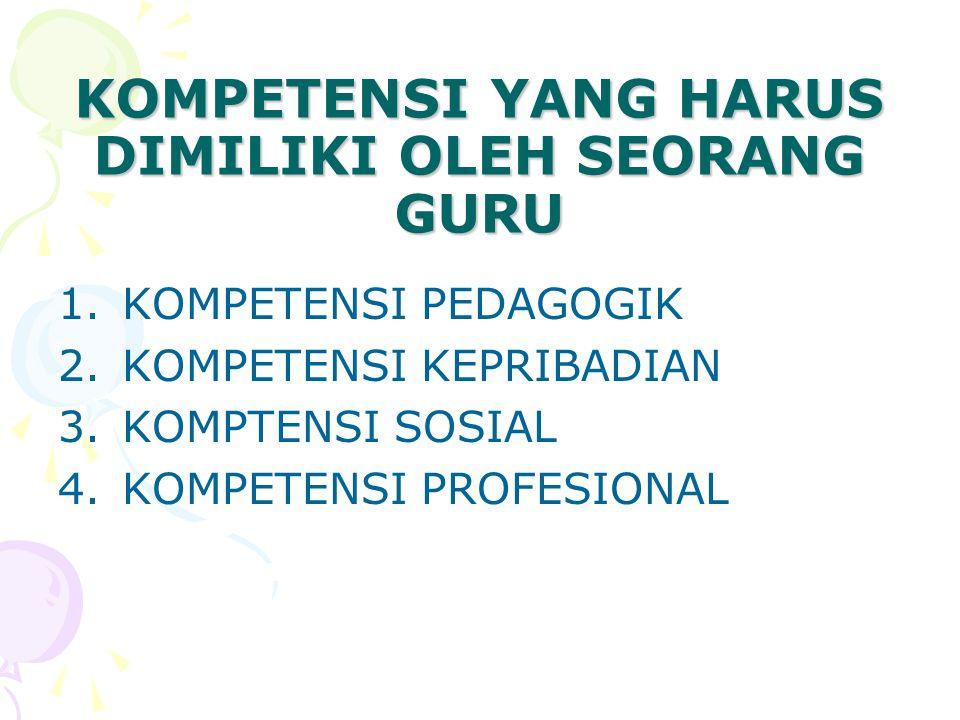 KOMPETENSI YANG HARUS DIMILIKI OLEH SEORANG GURU 1.KOMPETENSI PEDAGOGIK 2.KOMPETENSI KEPRIBADIAN 3.KOMPTENSI SOSIAL 4.KOMPETENSI PROFESIONAL