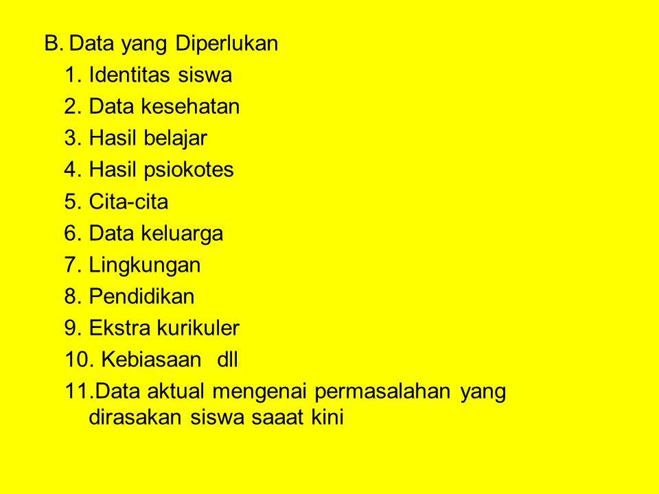 B.Data yang Diperlukan 1.Identitas siswa 2.Data kesehatan 3.Hasil belajar 4.Hasil psiokotes 5.Cita-cita 6.Data keluarga 7.Lingkungan 8.Pendidikan 9.Ekstra kurikuler 10.