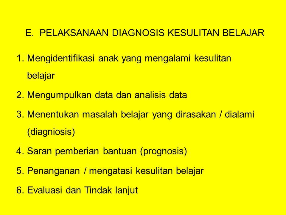 F.PENGAJARAN REMEDIAL 1. Pengertian Pengajaran Remedial a.