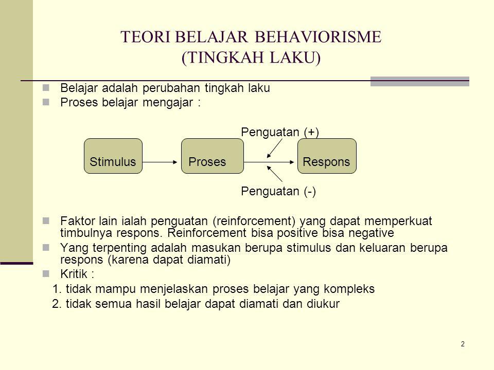 2 TEORI BELAJAR BEHAVIORISME (TINGKAH LAKU) Belajar adalah perubahan tingkah laku Proses belajar mengajar : Penguatan (+) Stimulus Proses Respons Peng