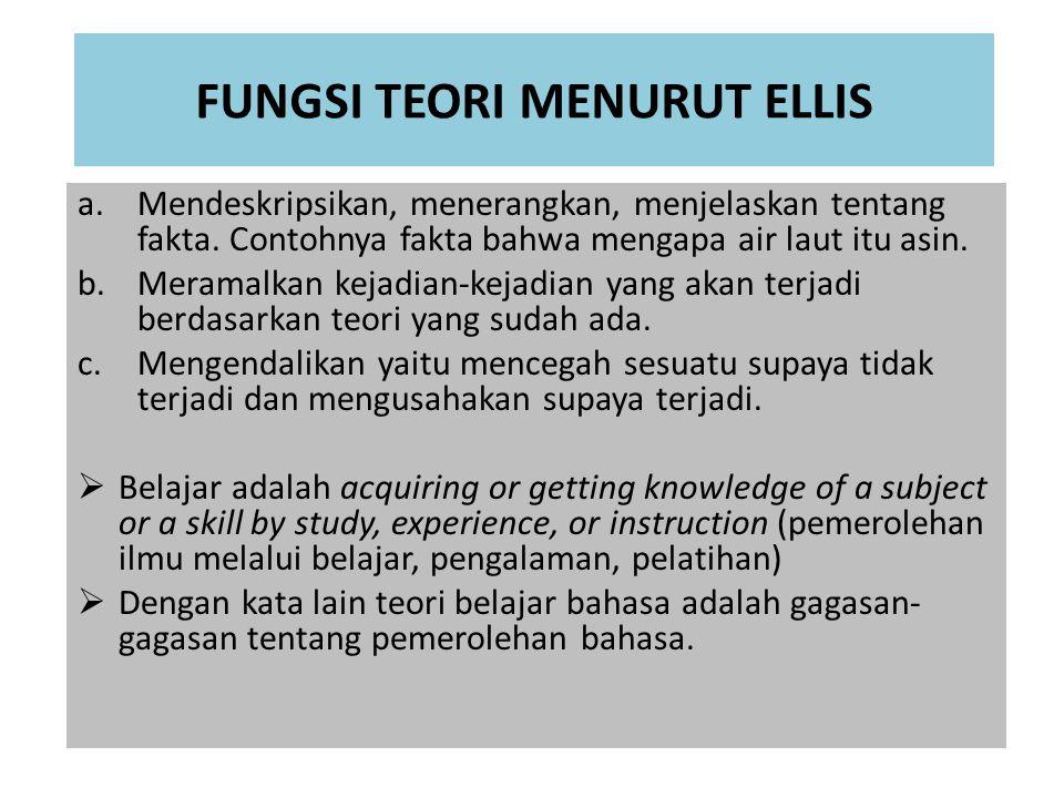 FUNGSI TEORI MENURUT ELLIS a.Mendeskripsikan, menerangkan, menjelaskan tentang fakta.